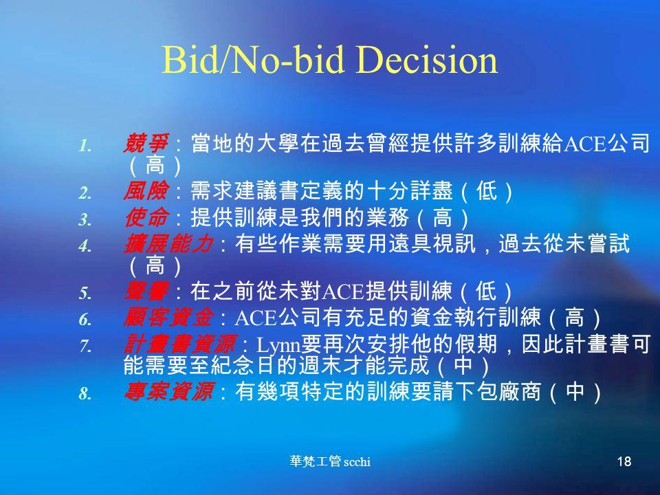 華梵工管 scchi 18 Bid/No-bid Decision 1.競爭:當地的大學在過去曾經提供許多訓練給 ACE 公司 (高) 2.