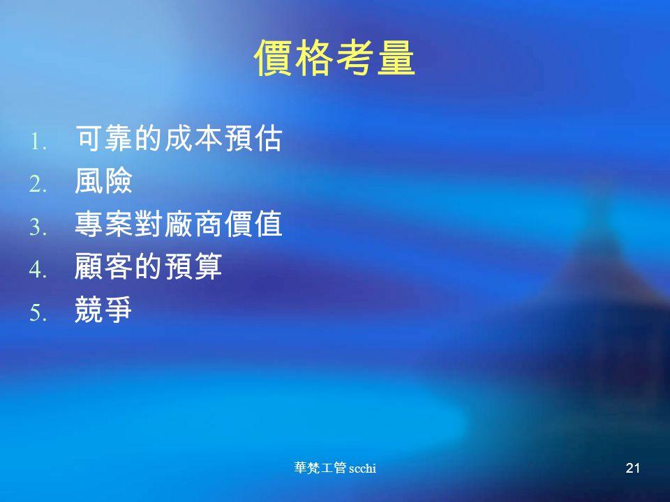 華梵工管 scchi 21 價格考量 1. 可靠的成本預估 2. 風險 3. 專案對廠商價值 4. 顧客的預算 5. 競爭