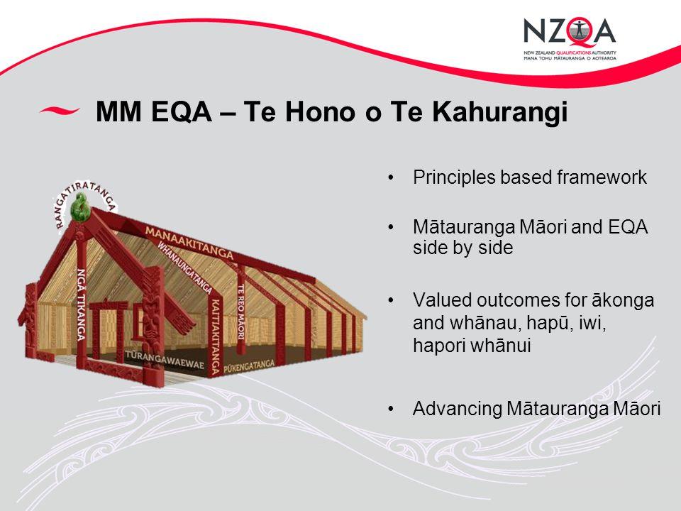 MM EQA – Te Hono o Te Kahurangi Principles based framework Mātauranga Māori and EQA side by side Valued outcomes for ākonga and whānau, hapū, iwi, hapori whānui Advancing Mātauranga Māori