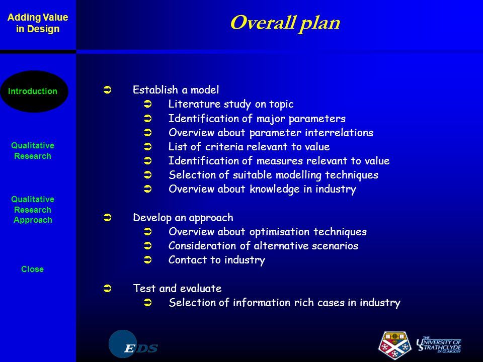 Stage of research Qualitative Research Qualitative Research Approach Close Introduction Adding Value in Design