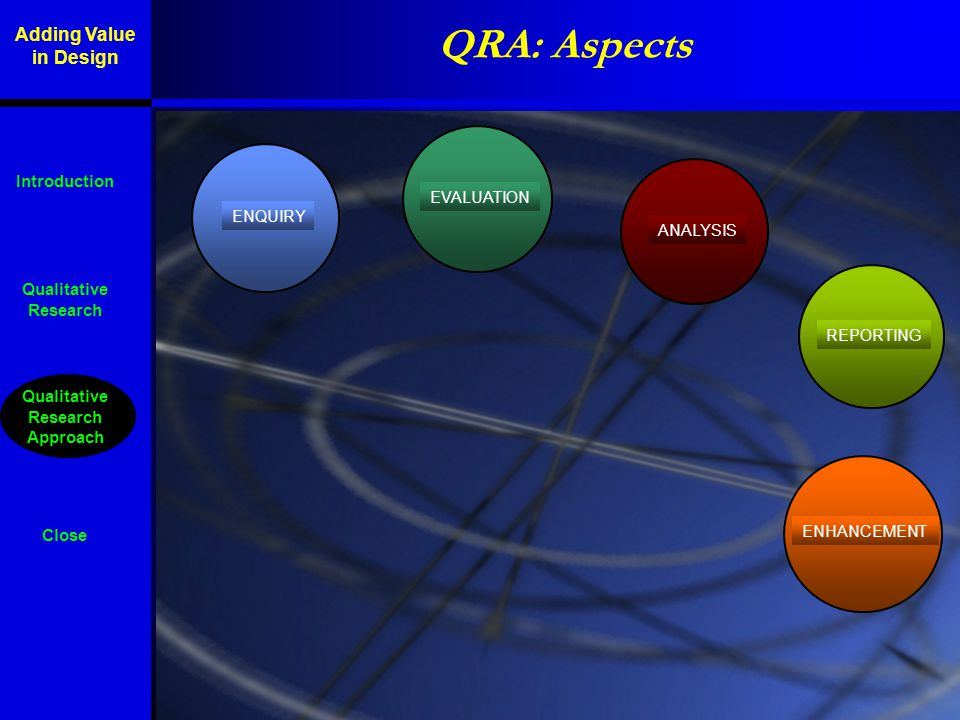 QRA: Aspects ENQUIRY EVALUATION ANALYSIS REPORTING ENHANCEMENT Qualitative Research Qualitative Research Approach Close Introduction Adding Value in Design
