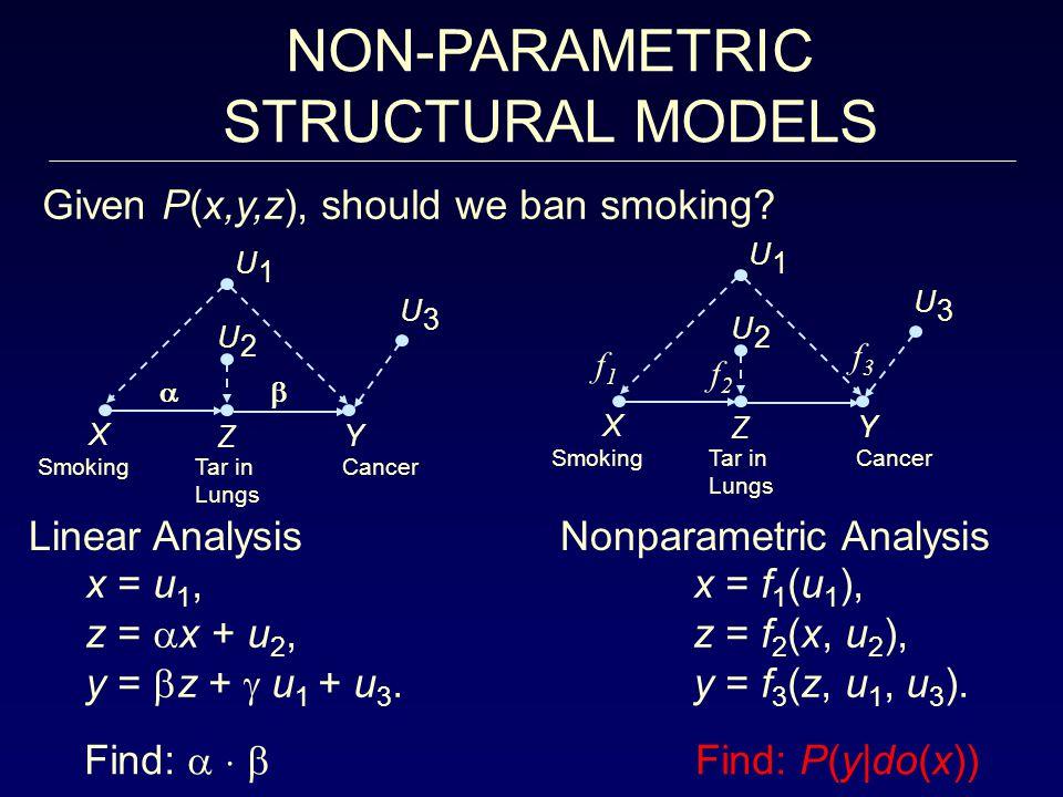 NON-PARAMETRIC STRUCTURAL MODELS Given P(x,y,z), should we ban smoking.