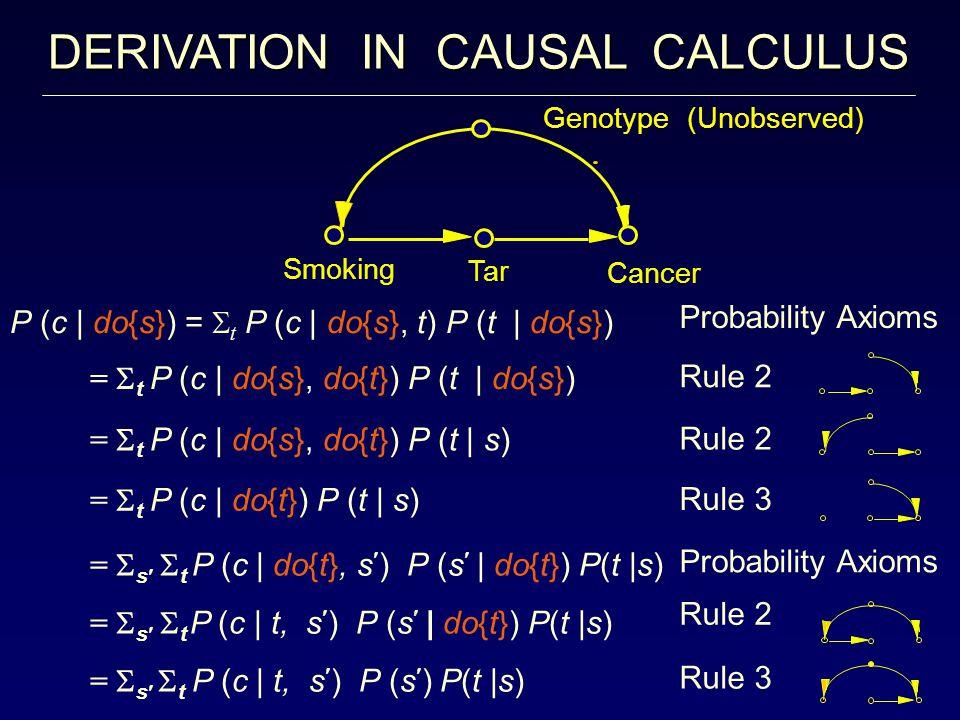 DERIVATION IN CAUSAL CALCULUS Smoking Tar Cancer P (c | do{s}) =  t P (c | do{s}, t) P (t | do{s}) =  s   t P (c | do{t}, s) P (s | do{t}) P(t |s) =  t P (c | do{s}, do{t}) P (t | do{s}) =  t P (c | do{s}, do{t}) P (t | s) =  t P (c | do{t}) P (t | s) =  s  t P (c | t, s) P (s) P(t |s) =  s   t P (c | t, s) P (s | do{t}) P(t |s) Probability Axioms Rule 2 Rule 3 Rule 2 Genotype (Unobserved)