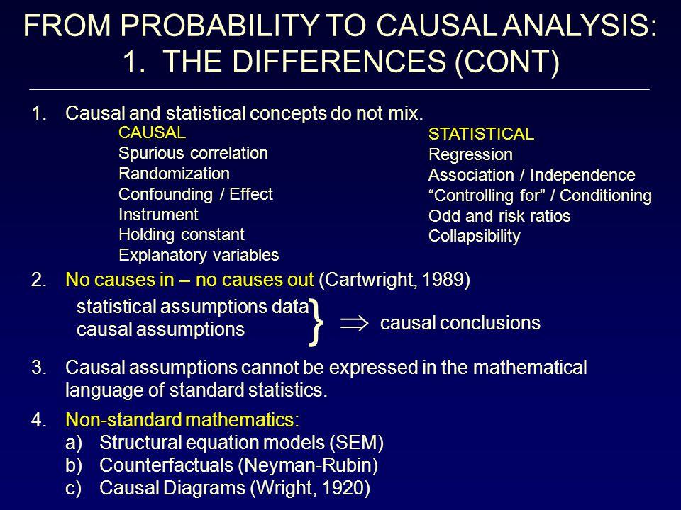 Definition: A causal model is a 3-tuple M =  V,U,F  with a multilation operator do(x): M  M x where: (i)V = {V 1 …,V n } endogenous variables, (ii)U = {U 1,…,U m } background variables (iii)F = set of n functions, f i : V \ V i  U  V i v i = f i (pa i,u i ) PA i  V \ V i U i  U (iv)M x =  U,V,F x , X  V, x  X where F x = {f i : V i  X }  {X = x} (Replace all functions f i corresponding to X with the constant functions X=x) Definition (Causal Effect P(y|do(x))): The Causal Effect of X on Y is given by the probability of Y=y in submodel  M x, P(u) .