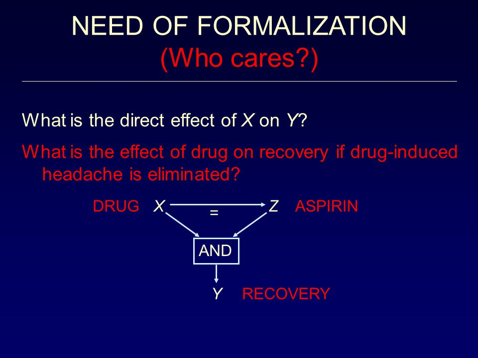NEED OF FORMALIZATION (Who cares ) AND XZ Y = What is the direct effect of X on Y.