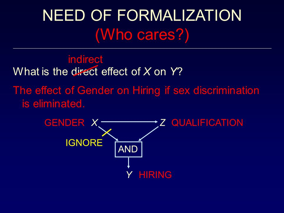 NEED OF FORMALIZATION (Who cares ) AND GENDERQUALIFICATION HIRING What is the direct effect of X on Y.