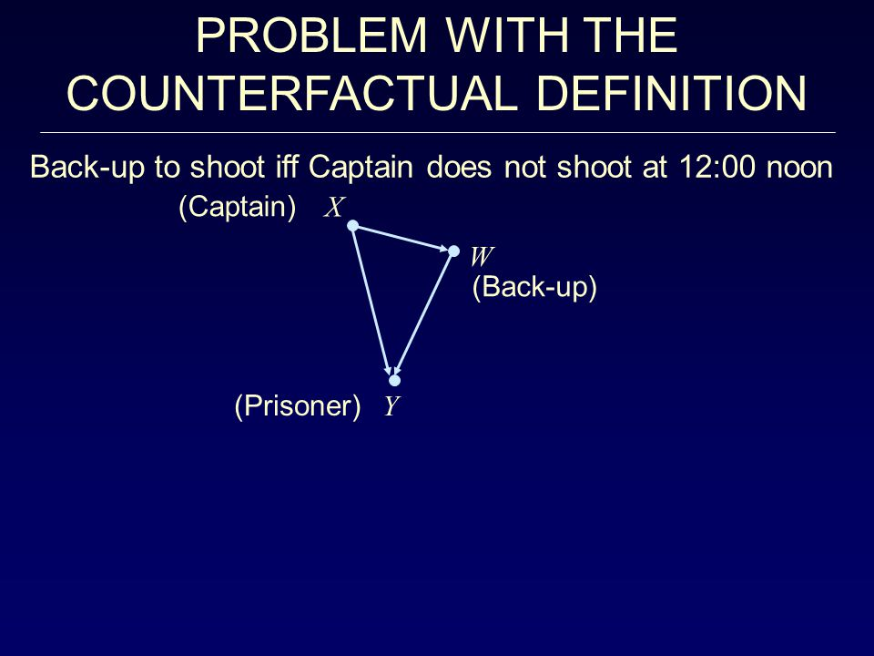 PROBLEM WITH THE COUNTERFACTUAL DEFINITION Back-up to shoot iff Captain does not shoot at 12:00 noon (Back-up) (Prisoner) (Captain) Y W X