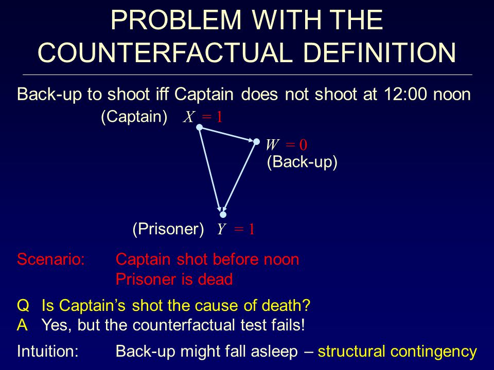 PROBLEM WITH THE COUNTERFACTUAL DEFINITION Back-up to shoot iff Captain does not shoot at 12:00 noon (Back-up) (Prisoner) (Captain) Y W X Scenario:Captain shot before noon Prisoner is dead QIs Captain's shot the cause of death.