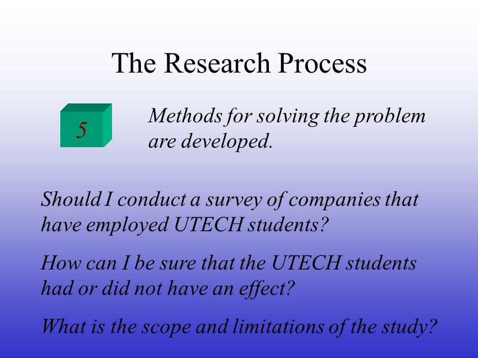 The Research Process 5 Methods for solving the problem are developed.