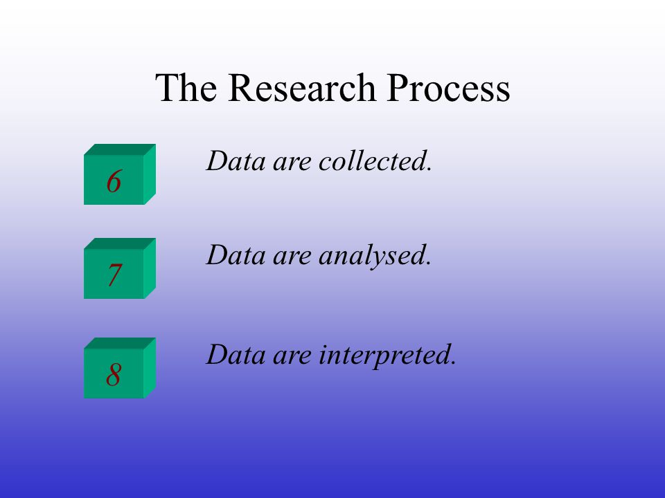 The Research Process 6 Data are collected. 7 Data are analysed. 8 Data are interpreted.