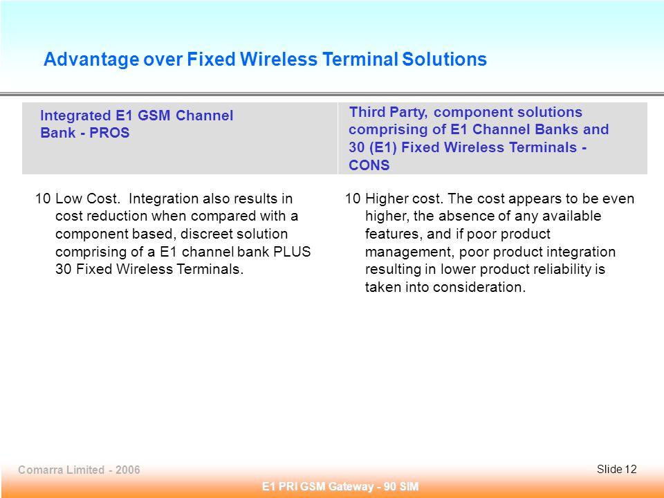 Slide 12Comarra Limited - 2006Slide 12 E1 PRI GSM Gateway - 90 SIM 10 Low Cost.