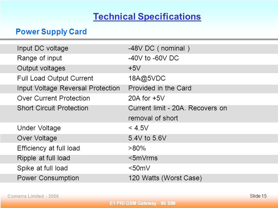 Slide 15Comarra Limited - 2006Slide 15 E1 PRI GSM Gateway - 90 SIM Input DC voltage-48V DC ( nominal ) Range of input-40V to -60V DC Output voltages+5V Full Load Output Current18A@5VDC Input Voltage Reversal ProtectionProvided in the Card Over Current Protection20A for +5V Short Circuit ProtectionCurrent limit - 20A.