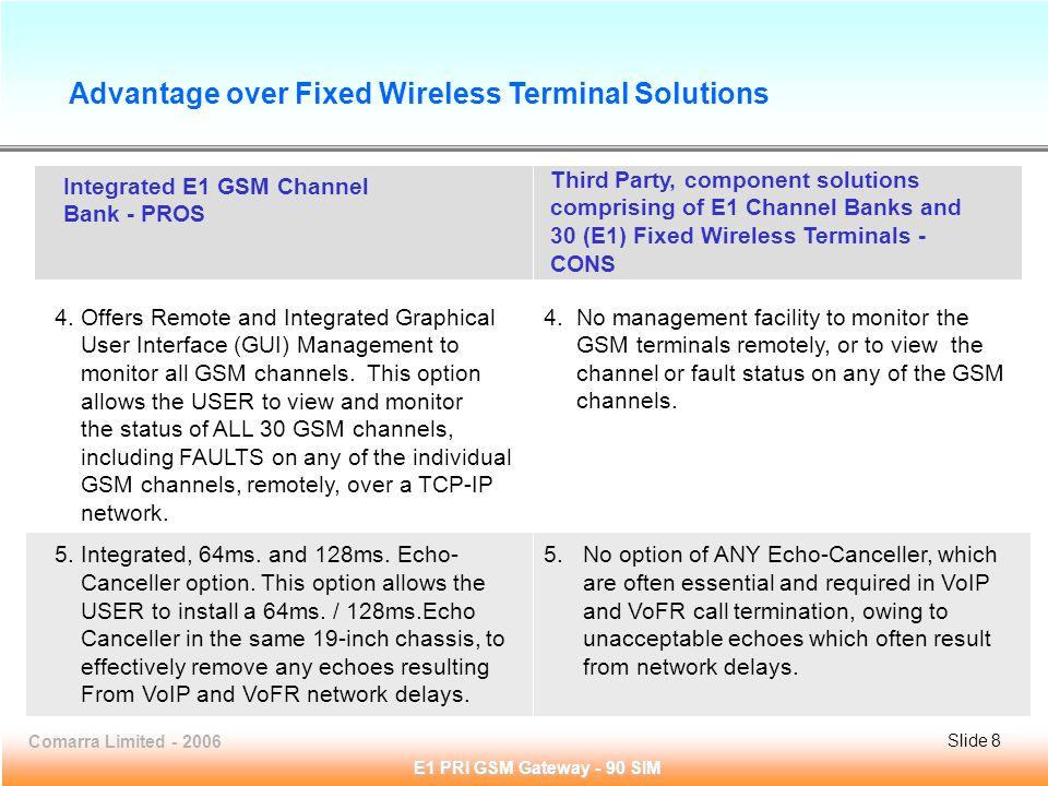 Slide 8Comarra Limited - 2006Slide 8 E1 PRI GSM Gateway - 90 SIM 4.
