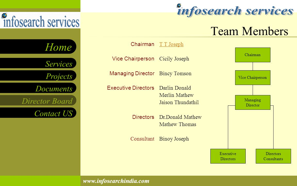 Projects Documents Director Board Contact US Services Home www.infosearchindia.com Chairman Vice Chairperson Managing Director Executive Directors Directors Consultant T T Joseph Cicily Joseph Bincy Tomson Darlin Donald Merlin Mathew Jaison Thundathil Dr.Donald Mathew Mathew Thomas Binoy Joseph Team Members Chairman Directors Consultants Executive Directors Managing Director Vice Chairperson