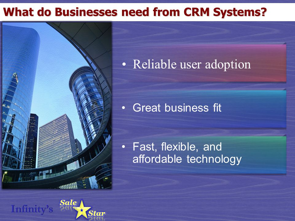 What do Businesses need from CRM Systems.