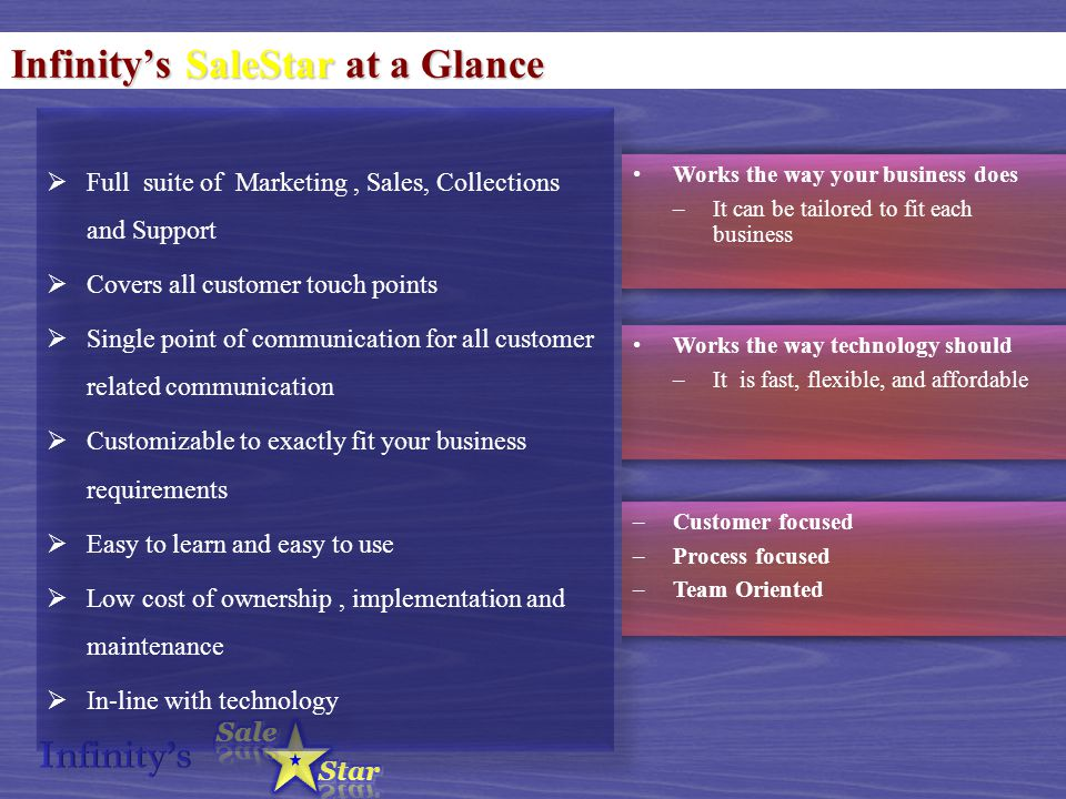 Infinity's SaleStar at a Glance  Full suite of Marketing, Sales, Collections and Support  Covers all customer touch points  Single point of communi