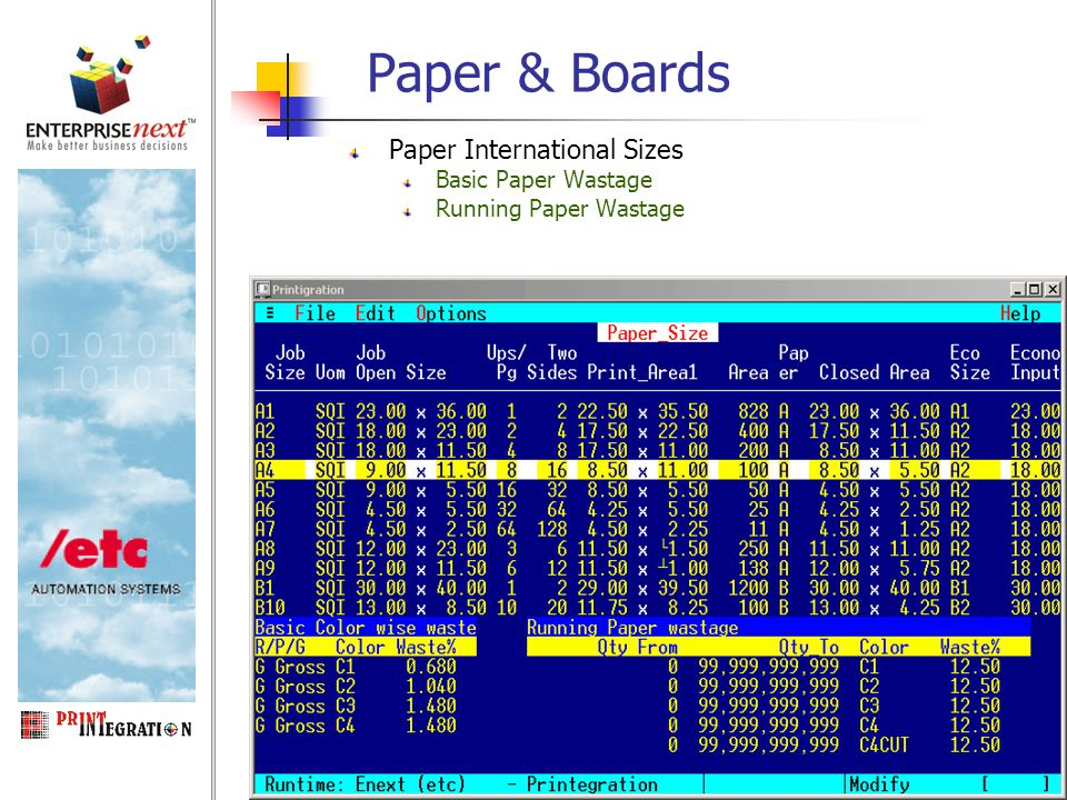 www.myenterprisenext.com/printegration.htm Paper & Boards Paper International Sizes Basic Paper Wastage Running Paper Wastage