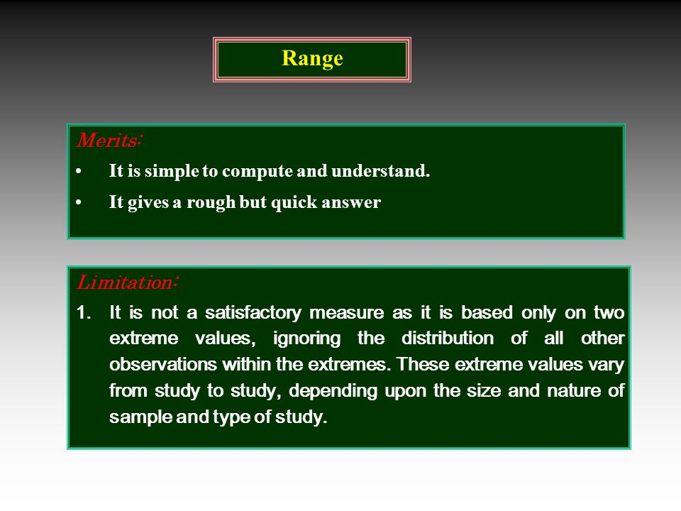 Range Merits: It is simple to compute and understand. It gives a rough but quick answer Limitation: 1.It is not a satisfactory measure as it is based