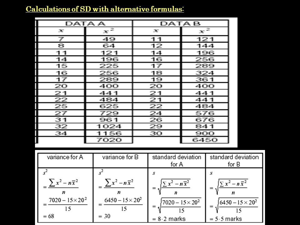 Calculations of SD with alternative formulas: