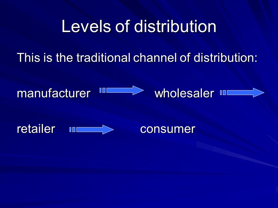 Levels of distribution This is the traditional channel of distribution: manufacturer wholesaler retailer consumer