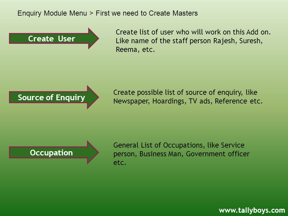 Enquiry Module Menu > First we need to Create Masters www.tallyboys.com Create User Source of Enquiry Occupation Create list of user who will work on