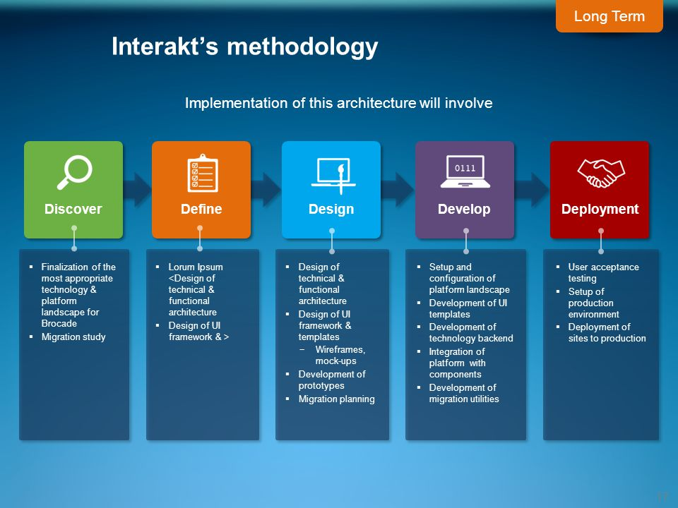 Interakt's methodology 17 Long Term Implementation of this architecture will involve Deployment  User acceptance testing  Setup of production environment  Deployment of sites to production Discover  Finalization of the most appropriate technology & platform landscape for Brocade  Migration study Develop  Setup and configuration of platform landscape  Development of UI templates  Development of technology backend  Integration of platform with components  Development of migration utilities Design  Design of technical & functional architecture  Design of UI framework & templates −Wireframes, mock-ups  Development of prototypes  Migration planning Define  Lorum Ipsum <Design of technical & functional architecture  Design of UI framework & >