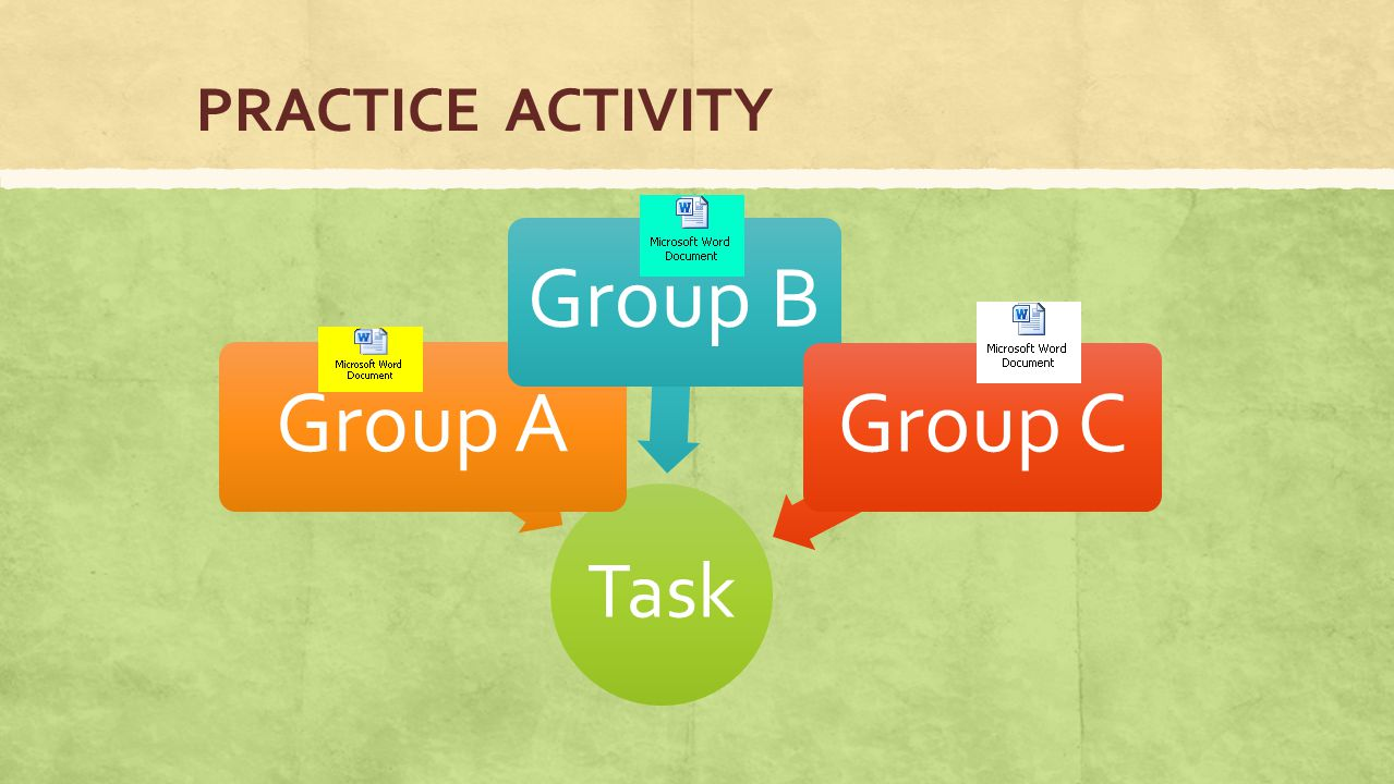 PRACTICE ACTIVITY Task Group AGroup BGroup C
