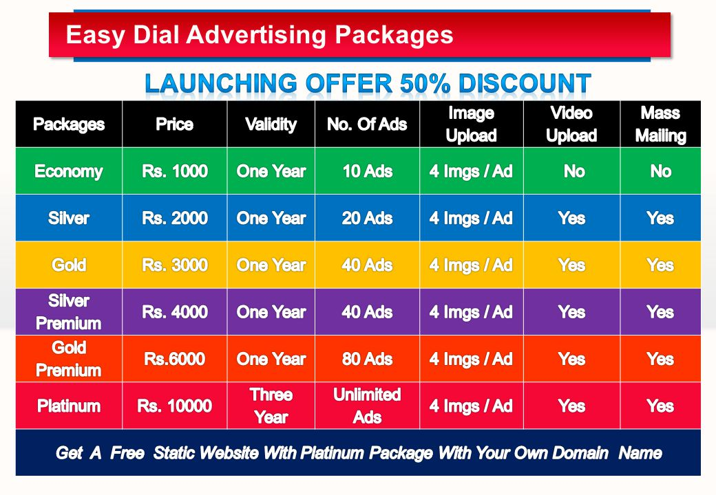 Easy Dial Advertising Packages