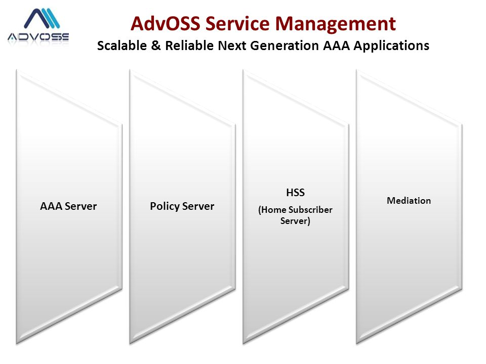 AdvOSS Service Management Scalable & Reliable Next Generation AAA Applications AAA ServerPolicy Server HSS (Home Subscriber Server) Mediation