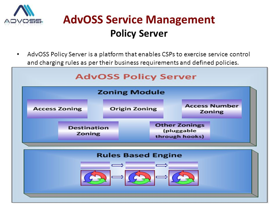 AdvOSS Service Management Policy Server AdvOSS Policy Server is a platform that enables CSPs to exercise service control and charging rules as per their business requirements and defined policies.