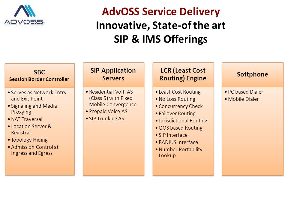 AdvOSS Service Delivery Innovative, State-of the art SIP & IMS Offerings SBC Session Border Controller Serves as Network Entry and Exit Point Signaling and Media Proxying NAT Traversal Location Server & Registrar Topology Hiding Admission Control at Ingress and Egress SIP Application Servers Residential VoIP AS (Class 5) with Fixed Mobile Convergence.
