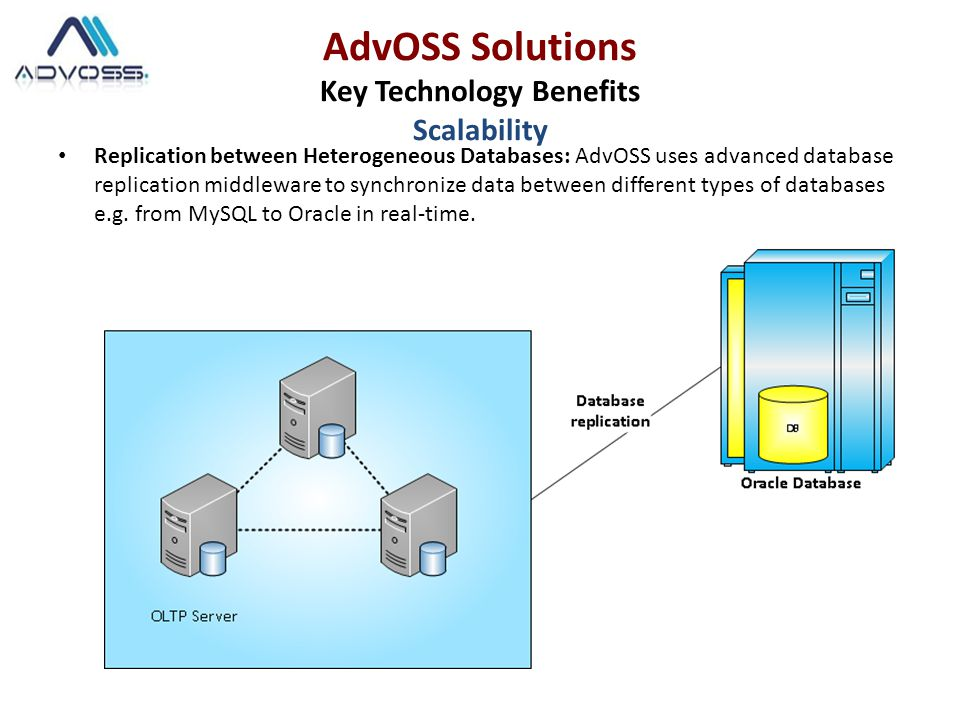 Replication between Heterogeneous Databases: AdvOSS uses advanced database replication middleware to synchronize data between different types of databases e.g.