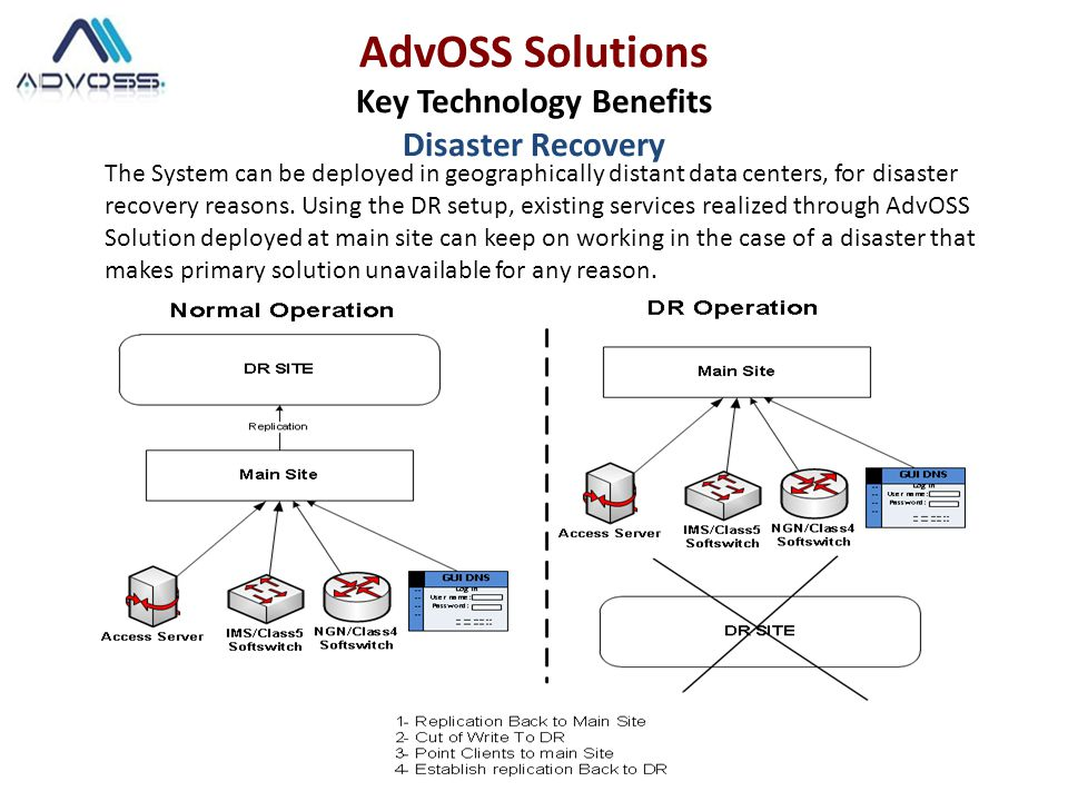 The System can be deployed in geographically distant data centers, for disaster recovery reasons.
