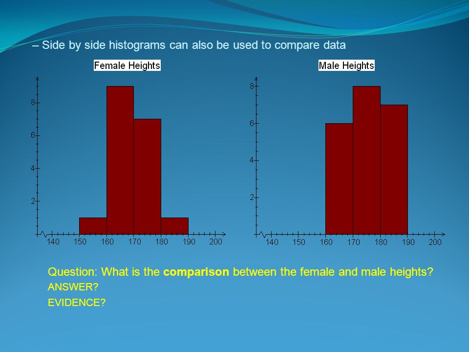 – Side by side histograms can also be used to compare data Question: What is the comparison between the female and male heights? ANSWER? EVIDENCE?