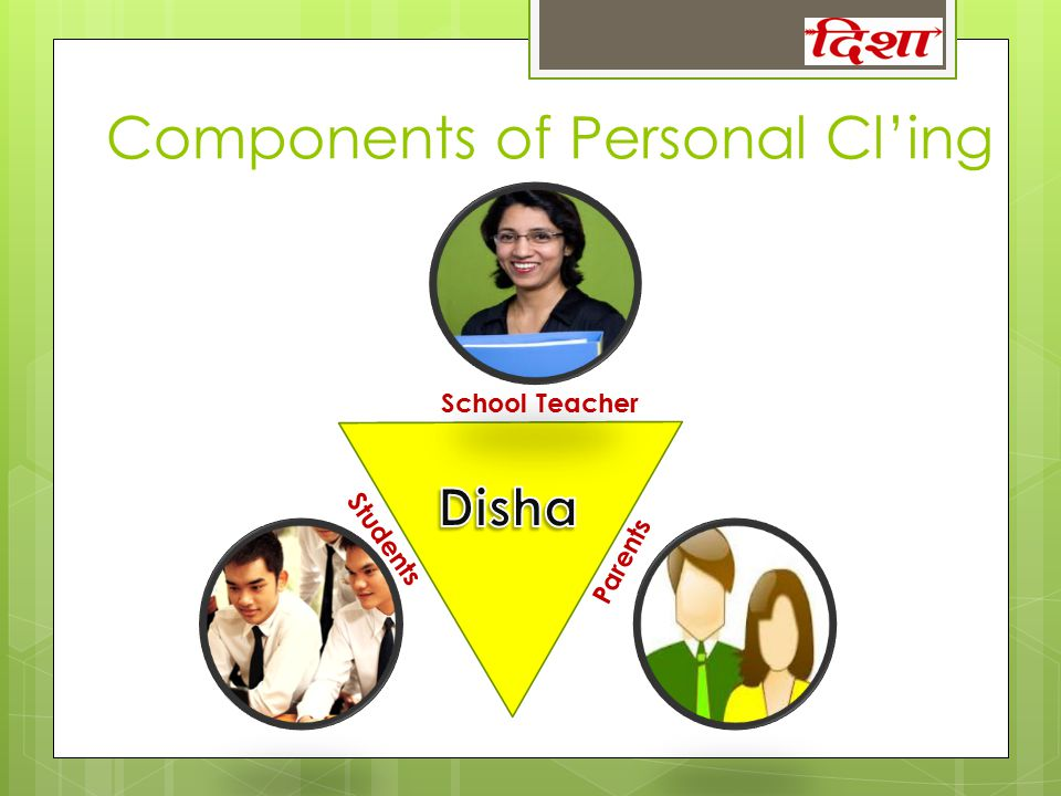 Components of Personal Cl'ing School Teacher Parents Students