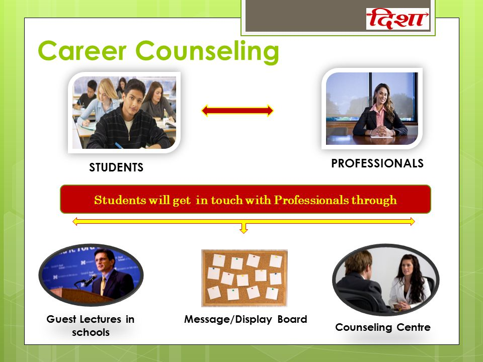 Career Counseling Guest Lectures in schools Counseling Centre STUDENTS PROFESSIONALS Message/Display Board Students will get in touch with Professiona