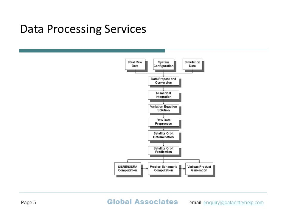 Data Processing Services Page 5 Global Associates email: enquiry@dataentryhelp.comenquiry@dataentryhelp.com
