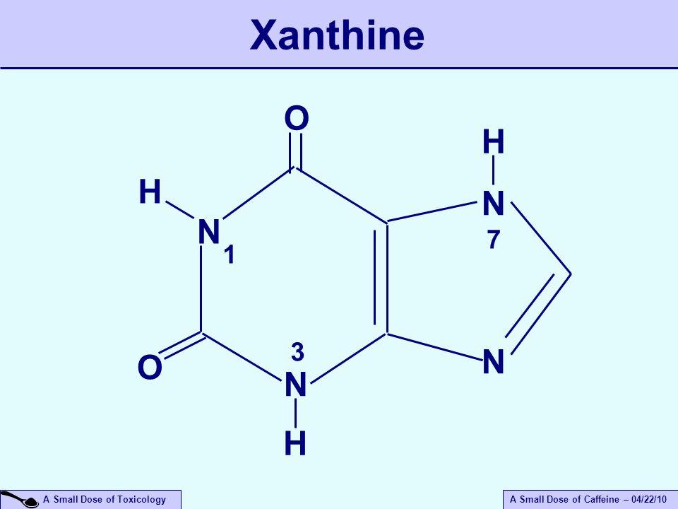 A Small Dose of ToxicologyA Small Dose of Caffeine – 04/22/10 Xanthine N N N N H H H O O 1 3 7