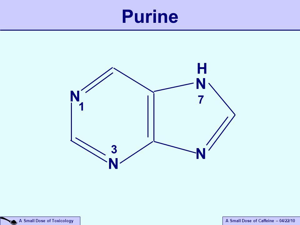A Small Dose of ToxicologyA Small Dose of Caffeine – 04/22/10 Purine N N N N H 1 3 7