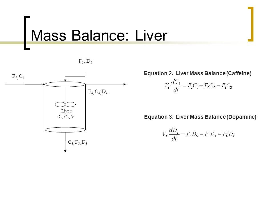Mass Balance: Liver F 2, C 1 C 3, F 3, D 3 Liver: D 2, C 2, V l F 4, C 4, D 4 F 5, D 5 Equation 2.