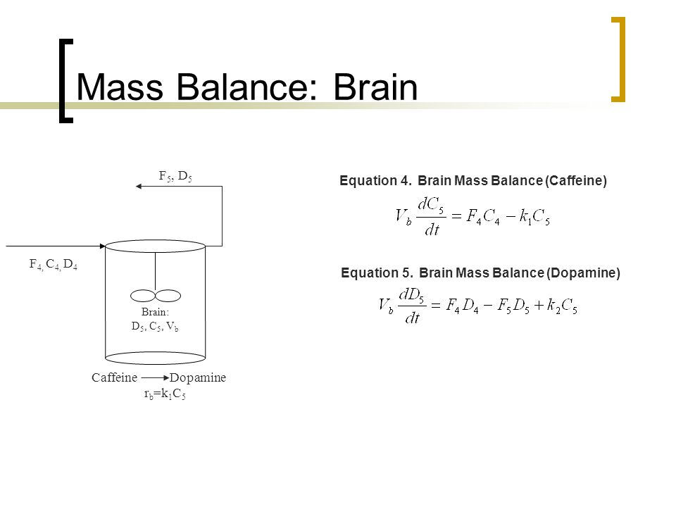 Mass Balance: Brain Brain: D 5, C 5, V b F 4, C 4, D 4 F 5, D 5 Caffeine Dopamine r b =k 1 C 5 Equation 4. Brain Mass Balance (Caffeine) Equation 5. B