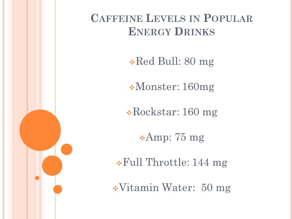 C AFFEINE L EVELS IN P OPULAR E NERGY D RINKS  Red Bull: 80 mg  Monster: 160mg  Rockstar: 160 mg  Amp: 75 mg  Full Throttle: 144 mg  Vitamin Water: 50 mg