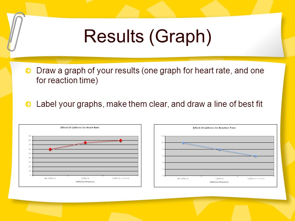 Results (Graph) Draw a graph of your results (one graph for heart rate, and one for reaction time) Label your graphs, make them clear, and draw a line