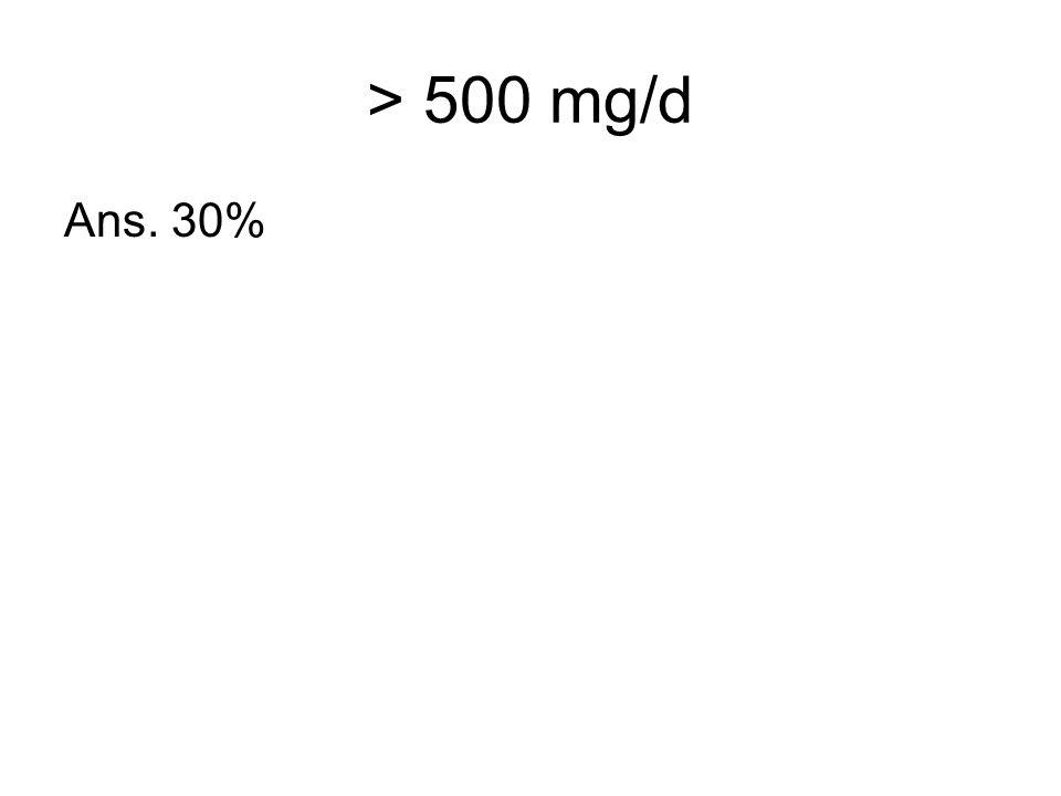 > 500 mg/d Ans. 30%