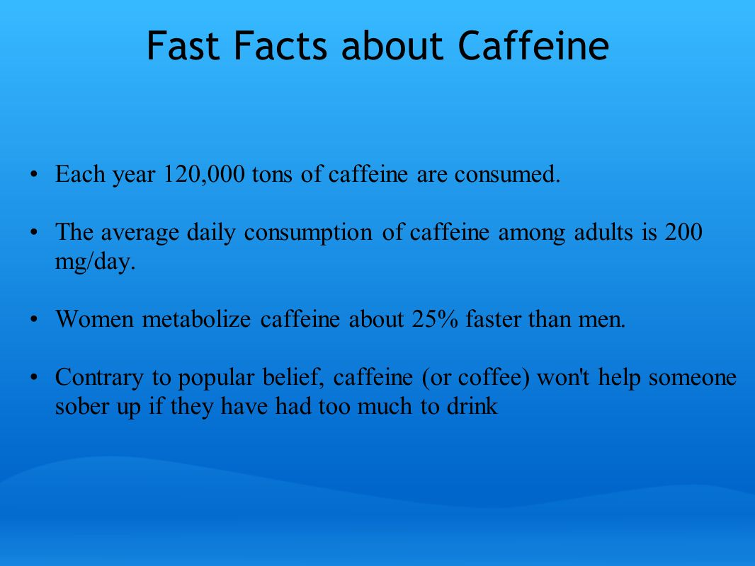 History of Caffeine Responsible for the modern world.