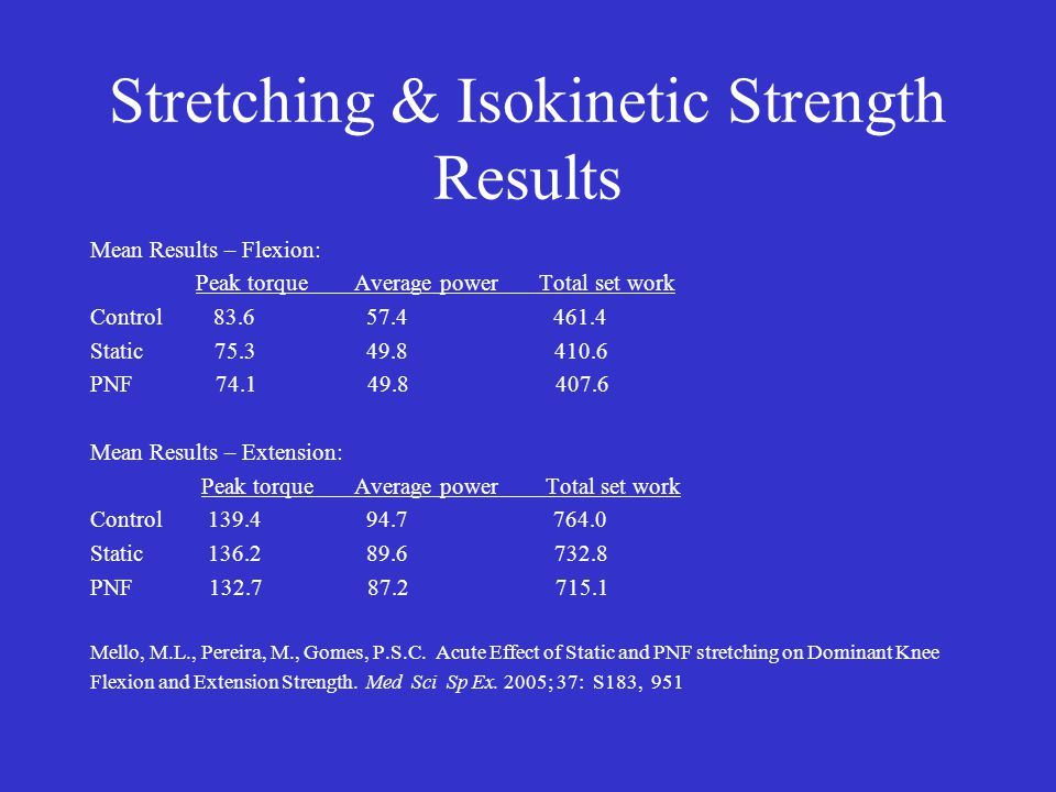Stretching & Isokinetic Strength Results Mean Results – Flexion: Peak torque Average power Total set work Control 83.6 57.4 461.4 Static 75.3 49.8 410