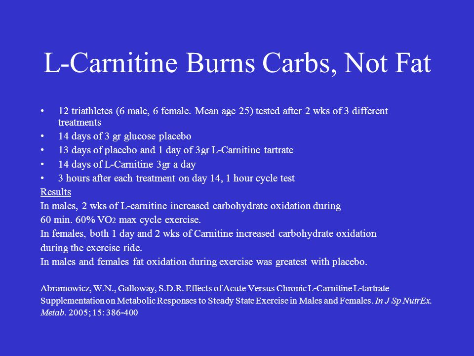 L-Carnitine Burns Carbs, Not Fat 12 triathletes (6 male, 6 female. Mean age 25) tested after 2 wks of 3 different treatments 14 days of 3 gr glucose p
