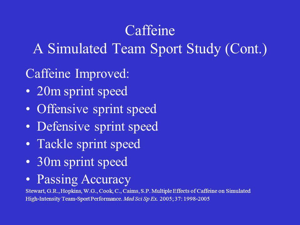 Caffeine A Simulated Team Sport Study (Cont.) Caffeine Improved: 20m sprint speed Offensive sprint speed Defensive sprint speed Tackle sprint speed 30