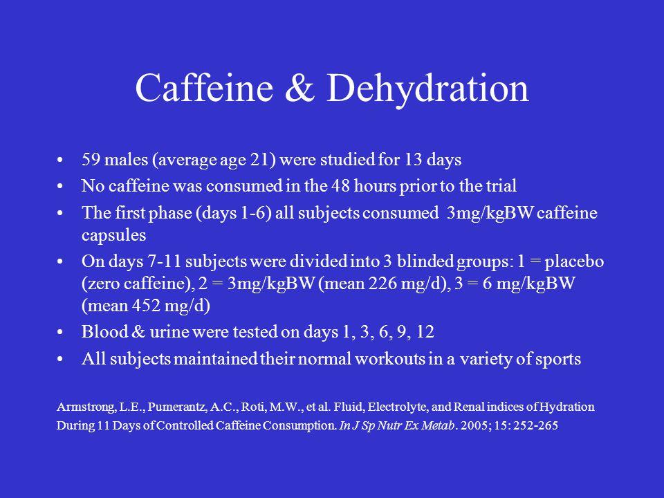 D-Ribose 3 grams of Ribose (25 min.prior to 5 x 30 sec.