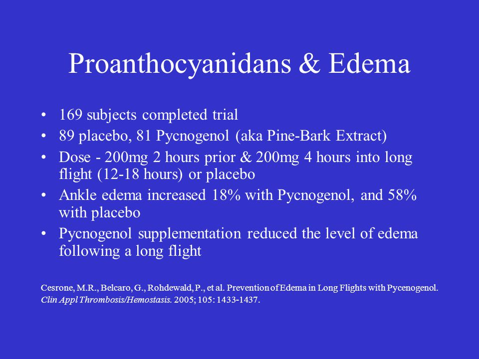 Proanthocyanidans & Edema 169 subjects completed trial 89 placebo, 81 Pycnogenol (aka Pine-Bark Extract) Dose - 200mg 2 hours prior & 200mg 4 hours into long flight (12-18 hours) or placebo Ankle edema increased 18% with Pycnogenol, and 58% with placebo Pycnogenol supplementation reduced the level of edema following a long flight Cesrone, M.R., Belcaro, G., Rohdewald, P., et al.
